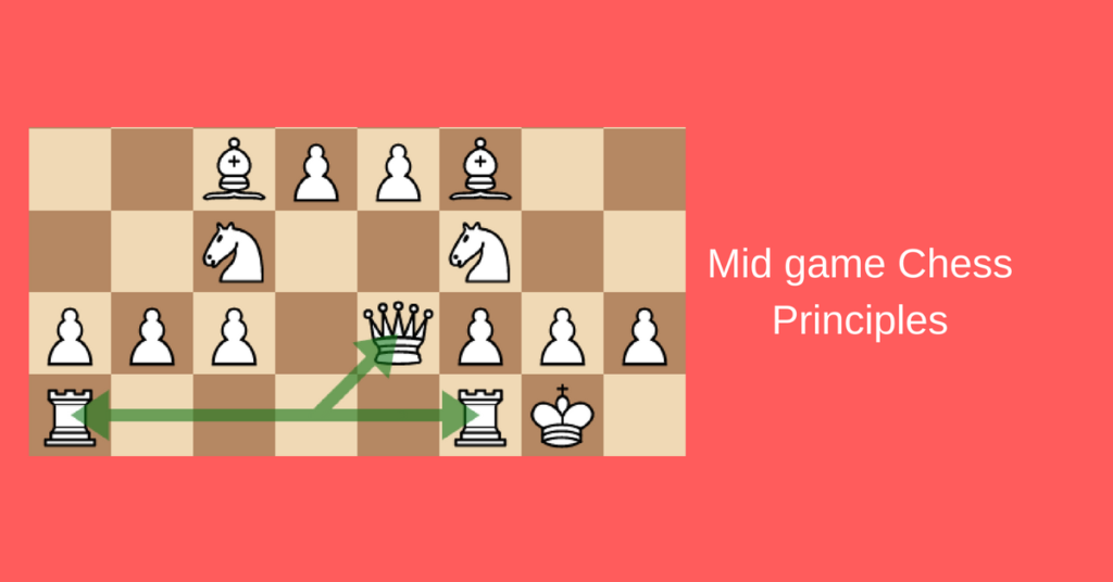 Mid Game Chess Principles
