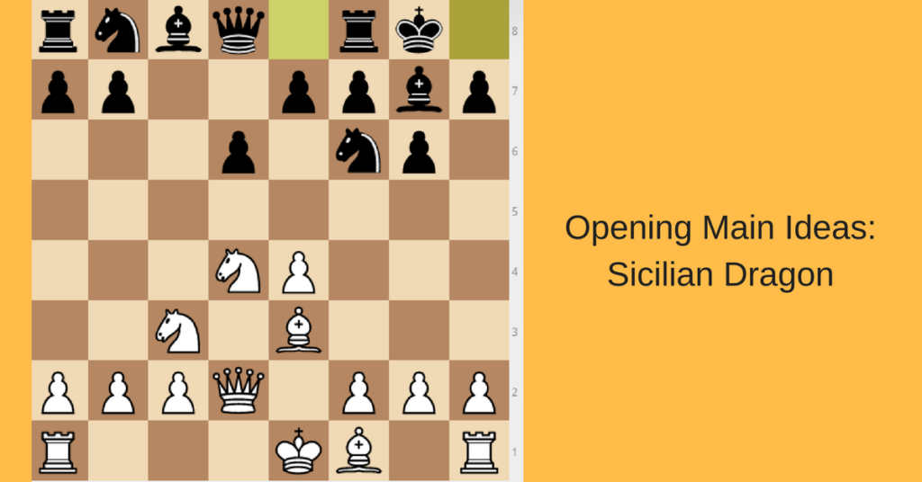 Main Idea Opening Sicilian Dragon