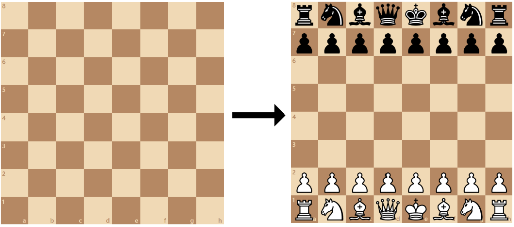 set up a chess board
