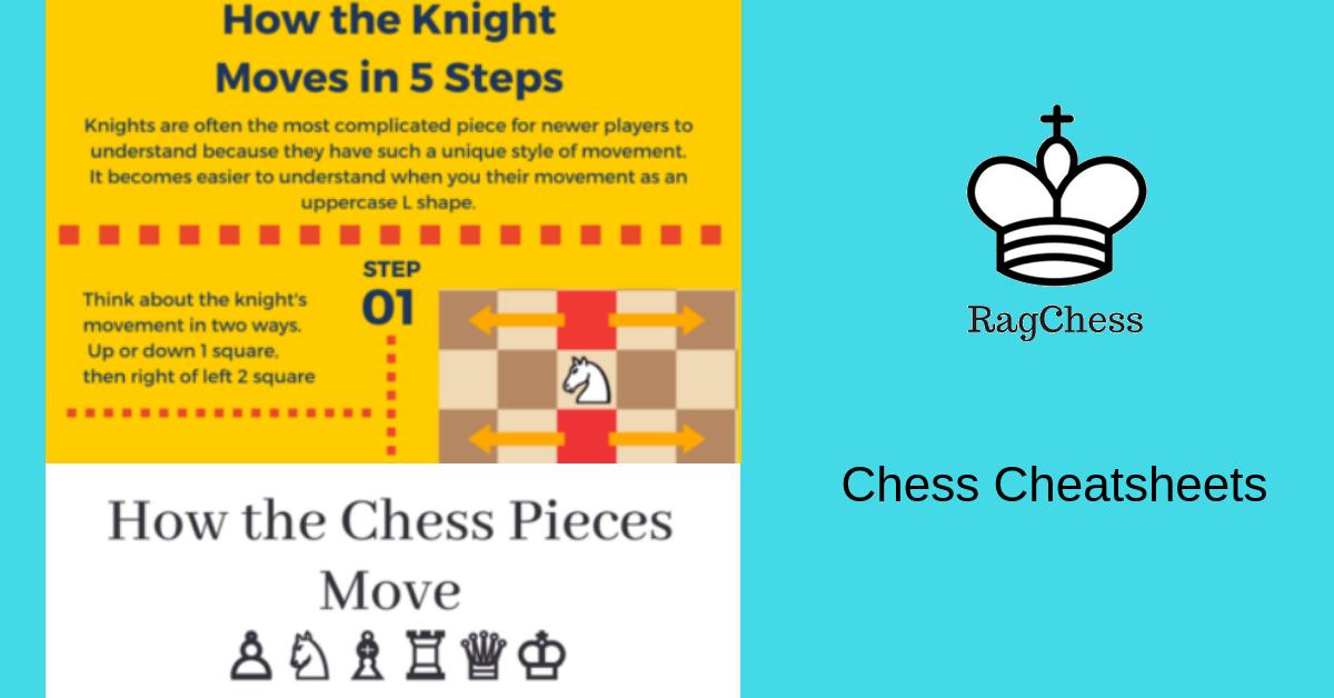 Chess cheatsheets