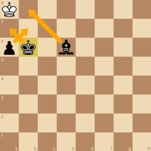 Stalemate with bishop