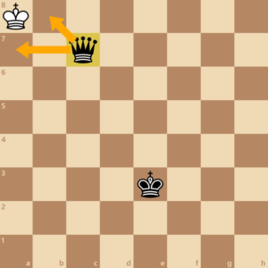 stalemate with queen