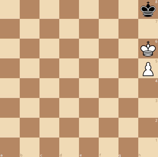 white occupies the perfect square to queen the pawn