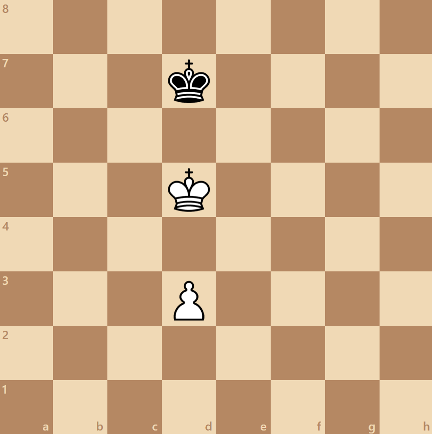 whites king is ahead of the pawn