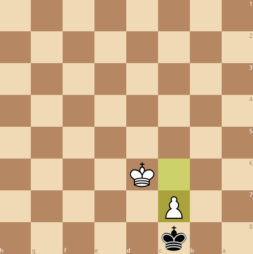 black stays in front of the pawn to block the queening square