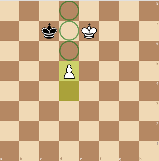 the pawn moves too far ahead of the king to queen