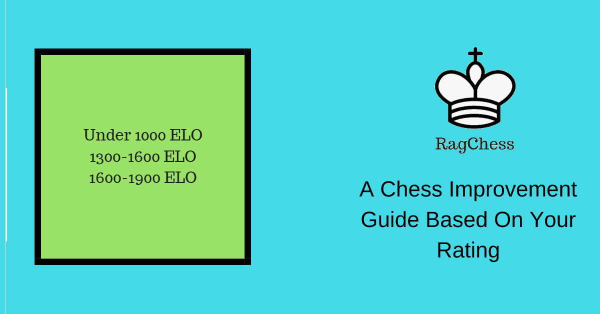 guide to improve chess by elo