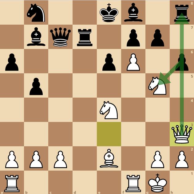 Najdorf-Polugaevsky-hao-vs-nakamura