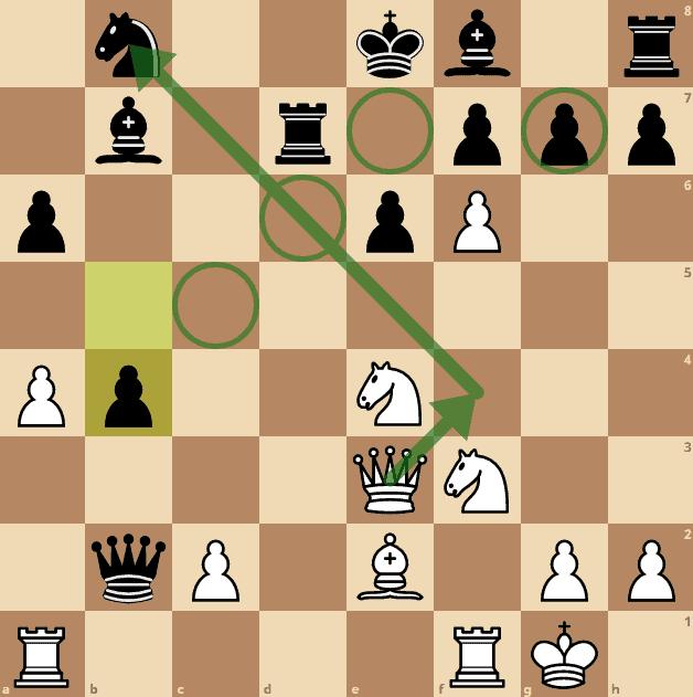 Najdorf-Polugaevsky-leko-vs-maghami