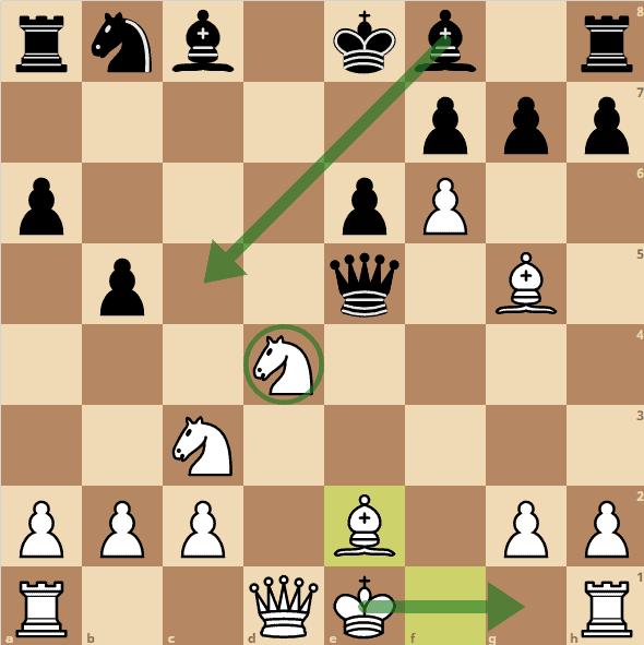 how-Najdorf-Polugaevsky-starts