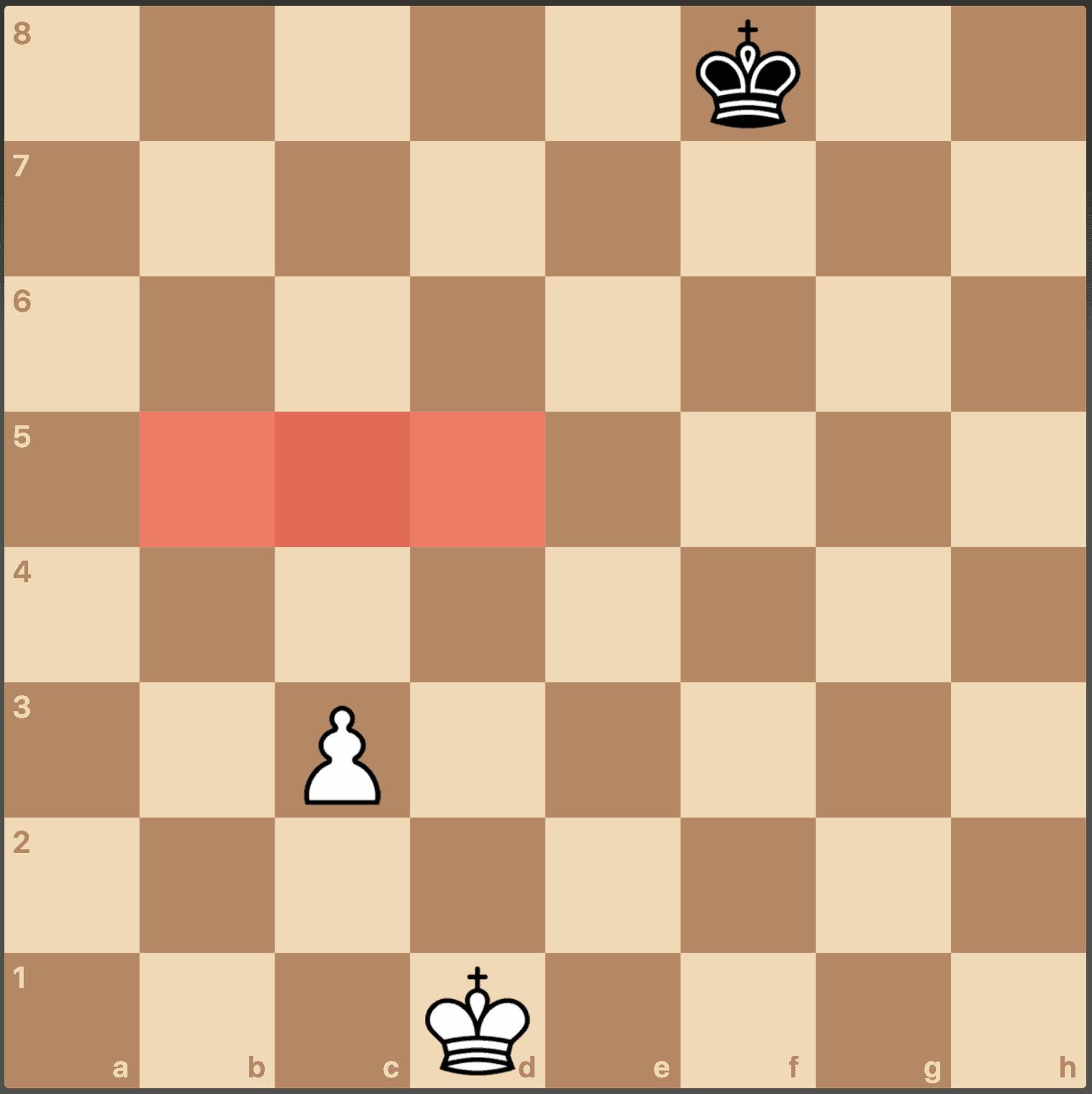 key-squares
