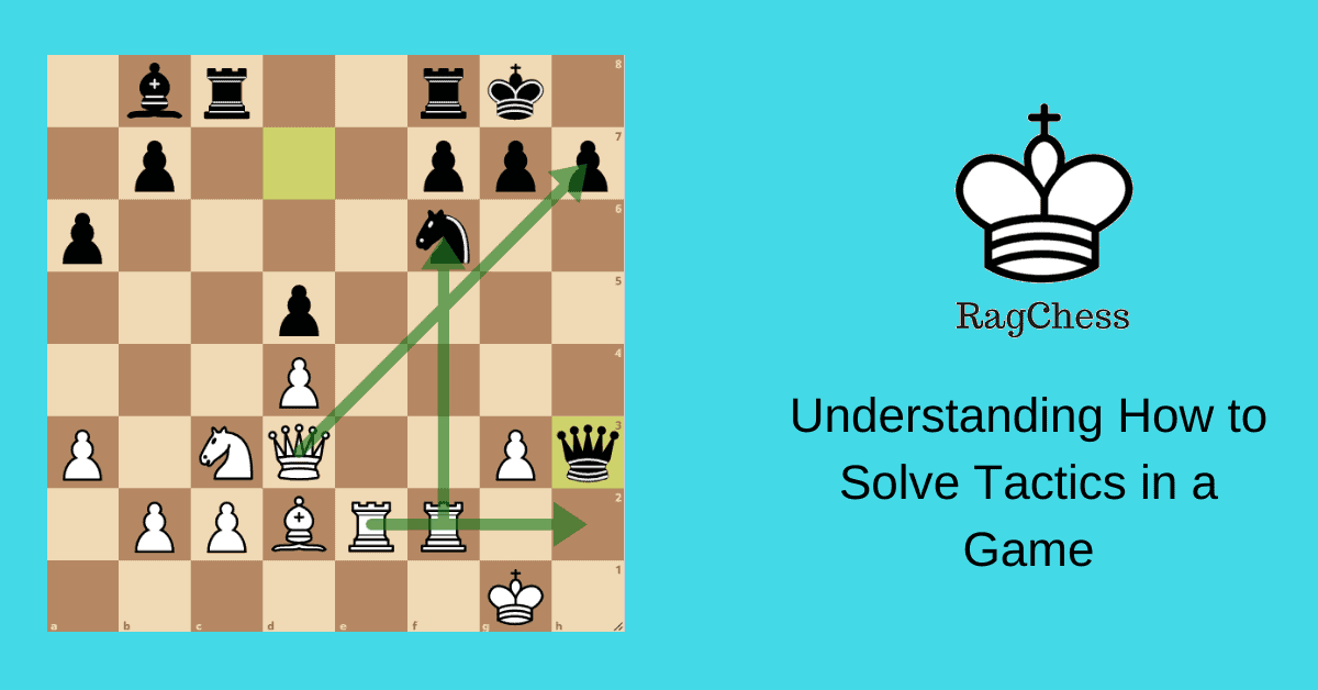 Understanding How to Solve Tactics in a Game