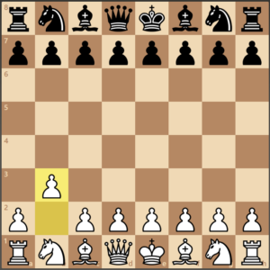Best Chess Openings to Learn for White & Black (Opening