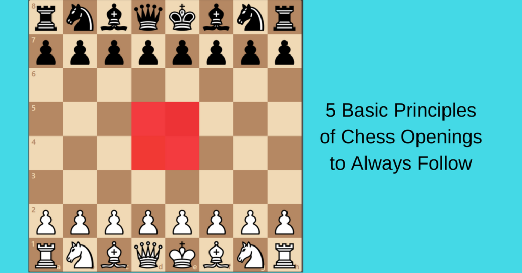 chess basic opening principles