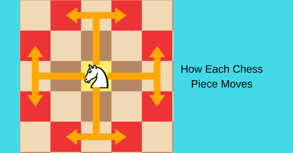 how all the pieces move in chess