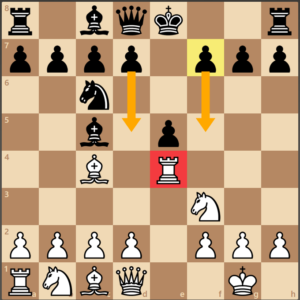 italian game with rook in the center of the board