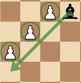 light squared pieces vs bishop
