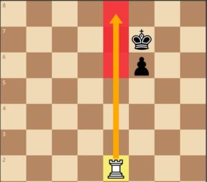 rook blocking a king