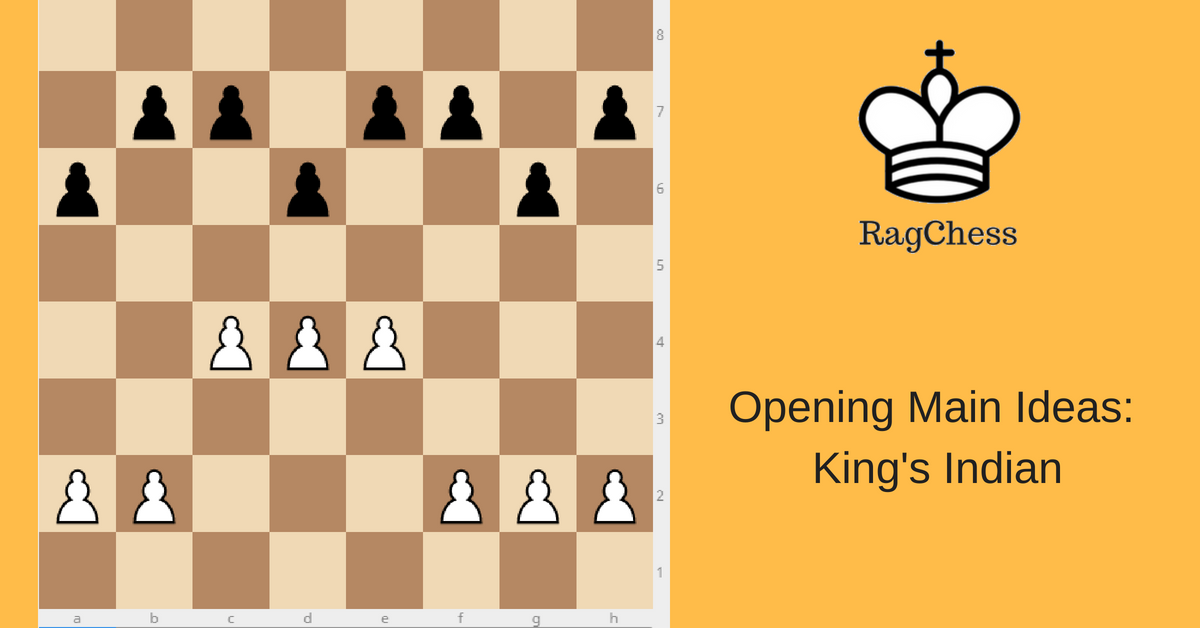 King's Indian Main Idea Opening