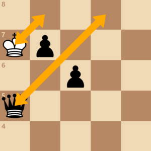 stalemate by repetition
