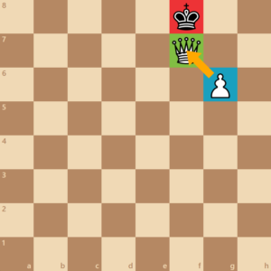 checkmate with queen no other pieces