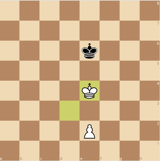 the white king needs to reach a space in front of the pawn from e1