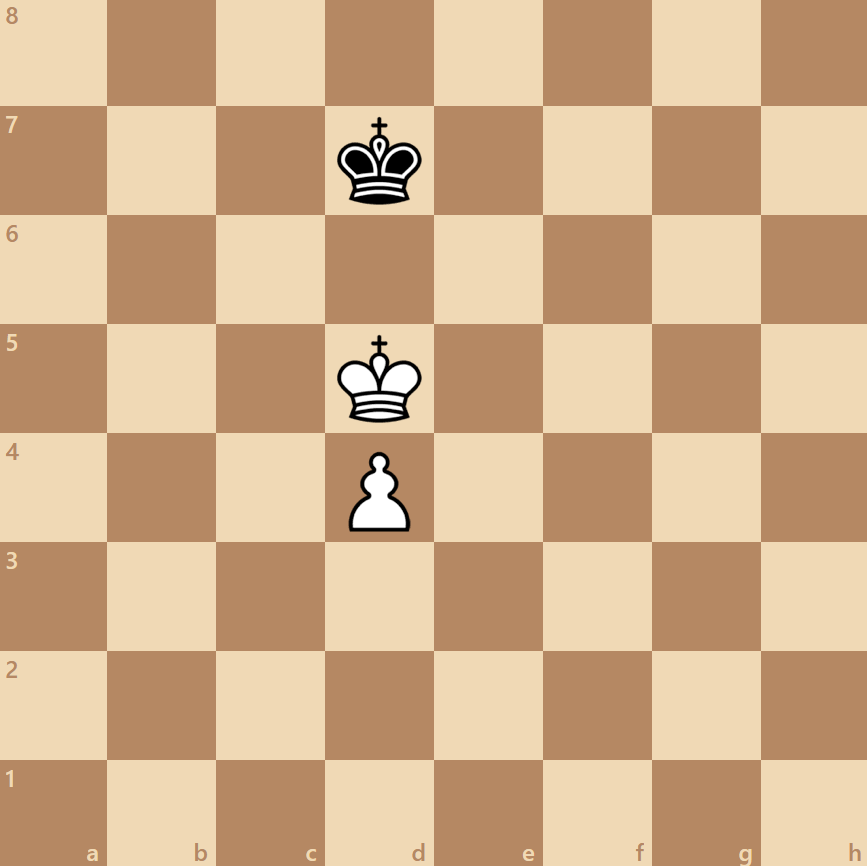 white has reached the 6th rank with his king
