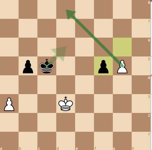 the king cannot catch the pawn