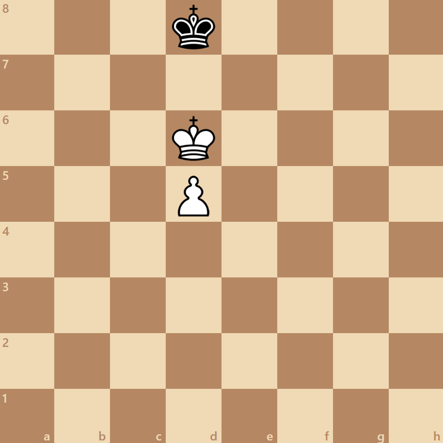 the king in front of the pawn